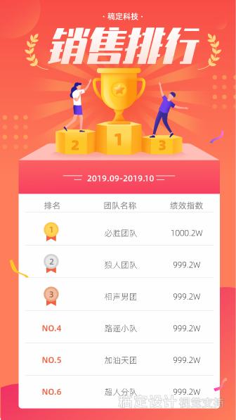 喜报战报/销售排行榜/插画/手机海报
