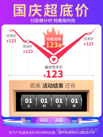国庆节/活动公告/价格曲线/直通车主图