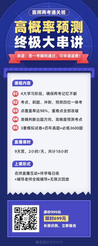 医师两考通关班/教育培训/招生/长图海报