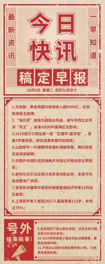 今日快讯/新闻早报/长图海报