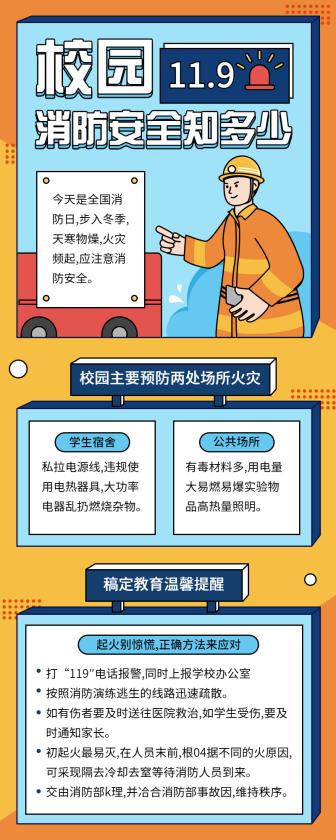 消防安全/知识百科/长图海报