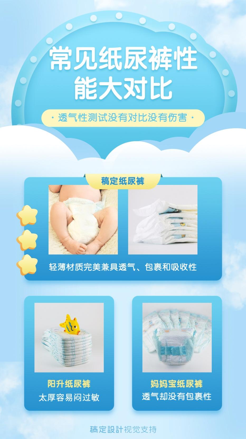 纸尿裤产品展示对比图