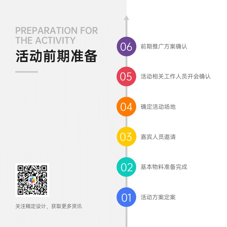 活动流程方形图表海报