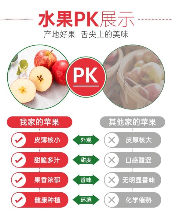 简约水果苹果产品对比海报