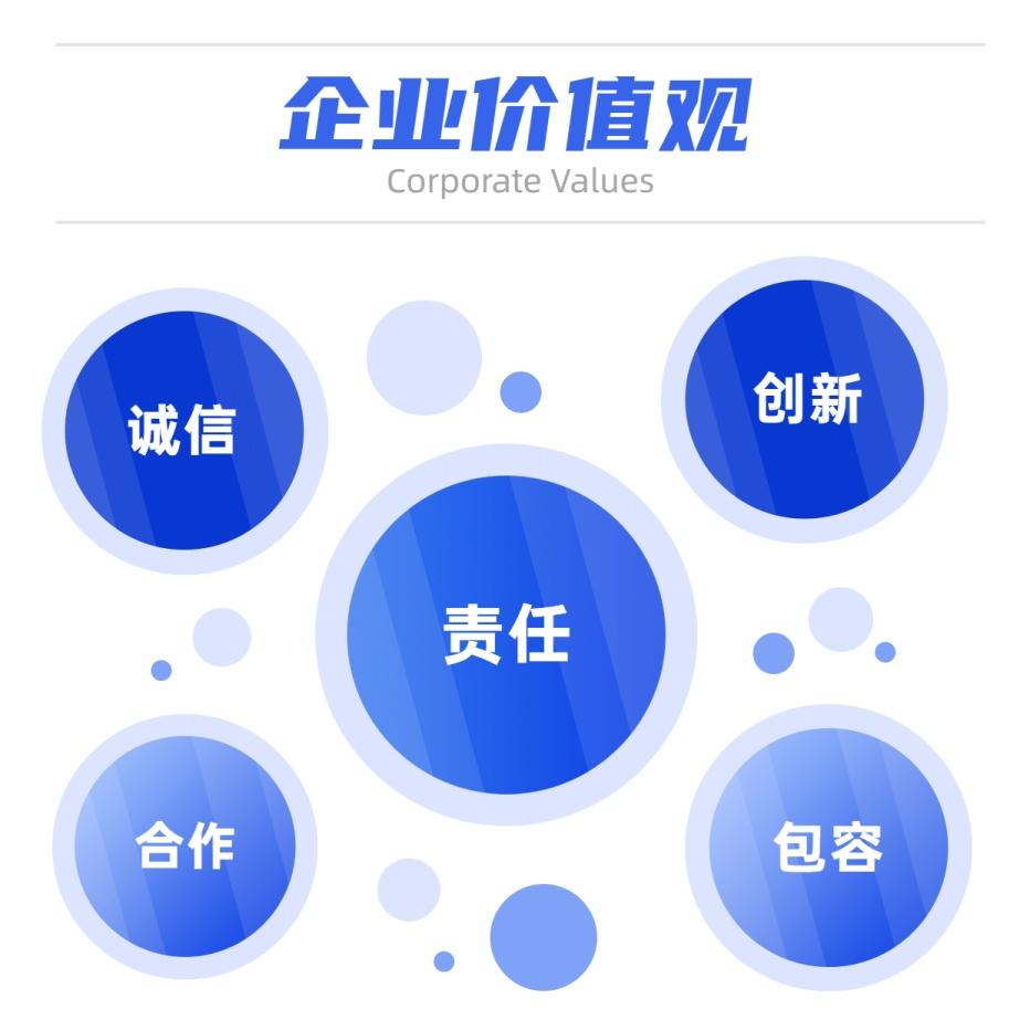 企业价值观关键词方形图表海报