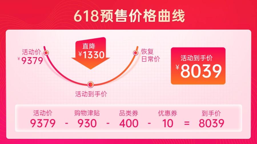 618预售活动降价曲线海报banner