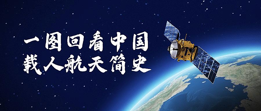 航天航空科技风融媒体公众号首图