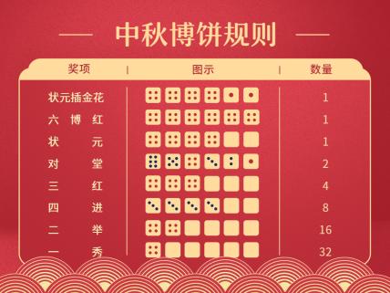 中秋节博饼活动规则/创意红金风格/横板文章配图