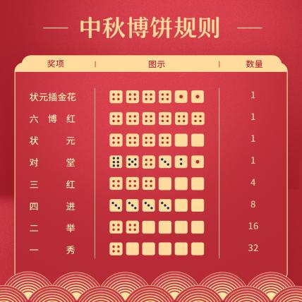 中秋节博饼活动规则/创意红金风格/方形文章配图