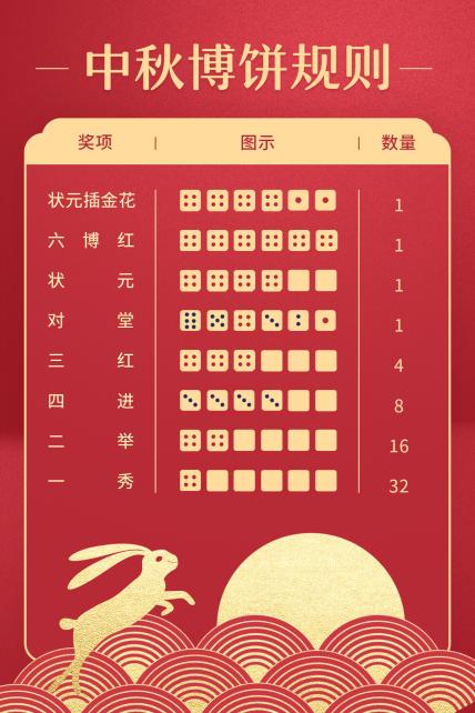 中秋节/博饼活动规则/竖版文章配图