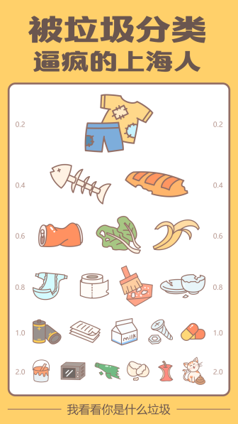 垃圾分类/热点/插画手机海报