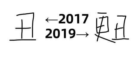 2017年2019年更丑简约公众号首图