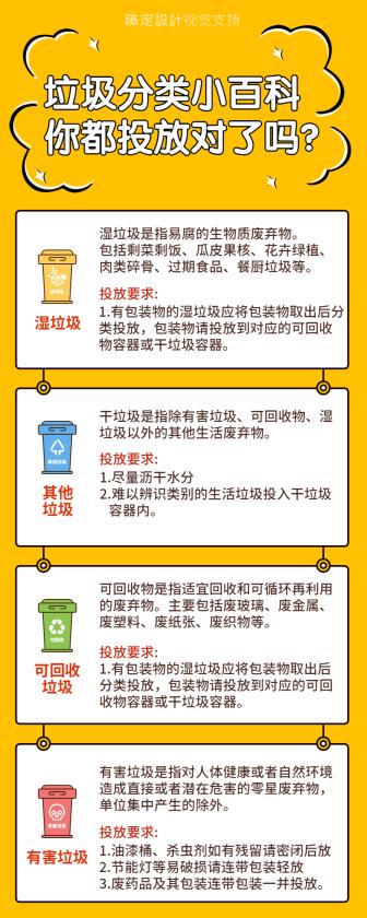 垃圾分类小知识科普海报