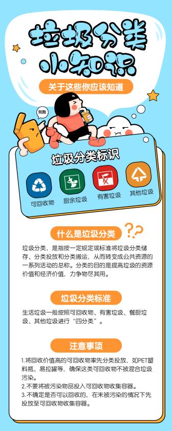 垃圾分类小知识/卡通风/长图海报