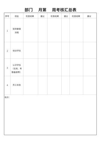 部门考核月汇总表