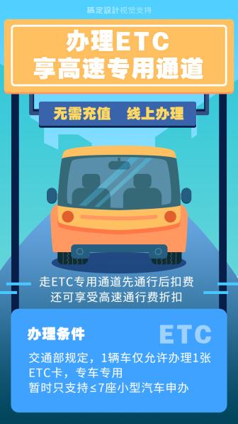 办理ETC专用通道产品介绍海报