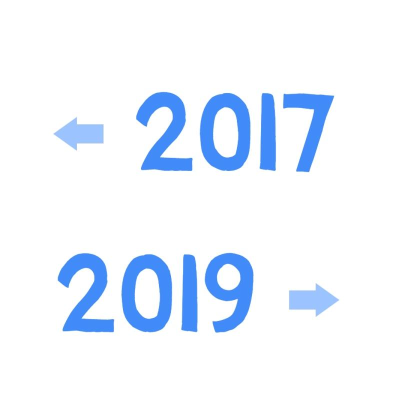 2017年2019年对比方形配图