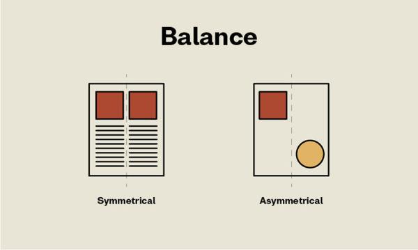 在线设计的重要基本原则(上)