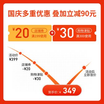 国庆节/优惠券/价格曲线/活动主图