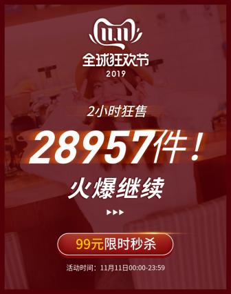 双11预热/大促/服装/女装海报banner