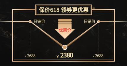 618价格曲线海报