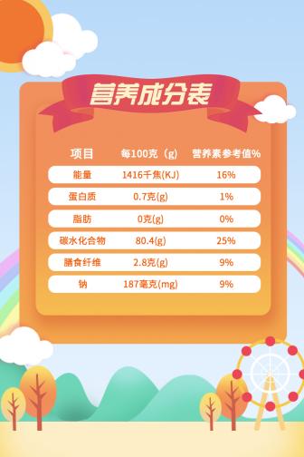 国庆节/美食甜点/清新卡通/套系轮播主图4
